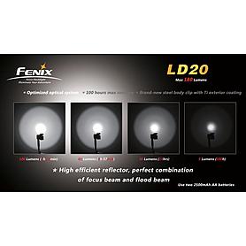 Фото 2 к товару Фонарь ручной Fenix LD20 Cree XP-G LED R5