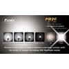 Фонарь ручной Fenix PD20 Cree XP-G LED R5 - фото 3