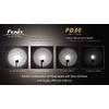 Фонарь ручной Fenix PD30 Cree XP-G LED R4 - фото 4