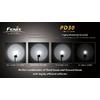 Фонарь ручной Fenix PD30 Cree XP-G LED R5 - фото 4