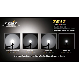 Фото 4 к товару Фонарь тактический Fenix ТК12 Cree XP-G LED R5