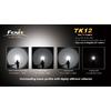 Фонарь тактический Fenix ТК12 Cree XP-G LED R5 - фото 4