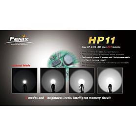 Фото 6 к товару Фонарь налобный Fenix HP11 Cree XR-G R5