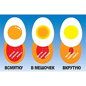 Фото 2 к товару Индикатор для варки яиц Egg timer