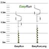 Ледобур ручной Heinola Easy Run 130 мм - фото 2