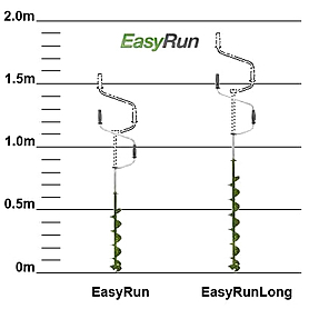 Фото 2 к товару Ледобур Heinola Easy Run Long 130 мм