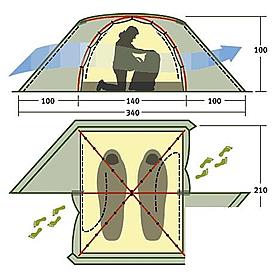 Фото 3 к товару Палатка двухместная Rondo 2 Alexika