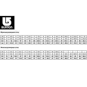 Фото 4 к товару Ботинки для сноубординга мужские универсальные Burton Moto 2014 цвет черный/синий