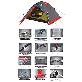 Фото 3 к товару Палатка трехместная Tramp Rock 3