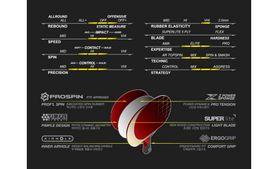 Фото 4 к товару Ракетка для настольного тенниса Xiom 7.0S
