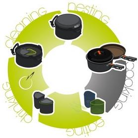 Фото 8 к товару Набор посуды GSI Outdoors Pinnacle Backpacker