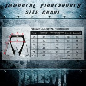Фото 3 к товару Шорты Peresvit Immortal Fightshorts Black Rain