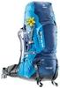 Рюкзак туристический Deuter Aircontact Pro 65+15 л SL midnight-turquoise - фото 1