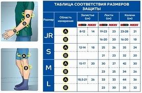 Фото 2 к товару Защита спортивная детская Reaction PRK05-B (комплект)
