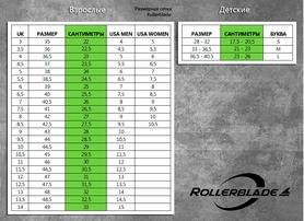 Фото 8 к товару Коньки роликовые раздвижные Rollerblade Spitfire Cube G 2014 black/purple - р. 28-32 + набор защиты