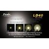 Фонарь ручной Fenix LD40 Cree XP-G LED R4 - фото 4