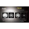 Фонарь тактический Fenix TK30 Cree MC-E LED - фото 3