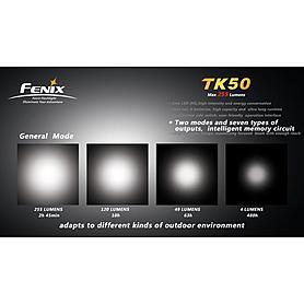 Фото 4 к товару Фонарь тактический Fenix TK50 Cree 3 x XP-G R5 LED