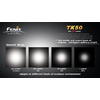 Фонарь тактический Fenix TK50 Cree 3 x XP-G R5 LED - фото 4