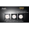 Фонарь тактический Fenix TK50 Cree 3 x XP-G R5 LED - фото 5