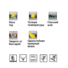 Фото 2 к товару Термофутболка унисекс Lasting MTK (черная)