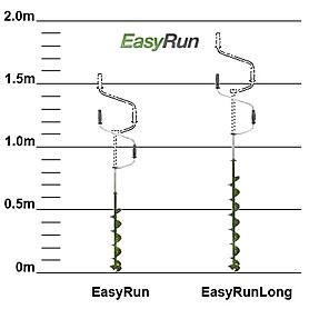 Фото 2 к товару Ледобур Heinola Easy Run Long 150 мм