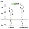 Ледобур Heinola Easy Run Long 150 мм - фото 2