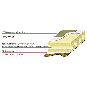 Фото 2 к товару Коврик самонадувающийся Terra Incognita Lux 7,5 WIDE (198х76х7,5 см)