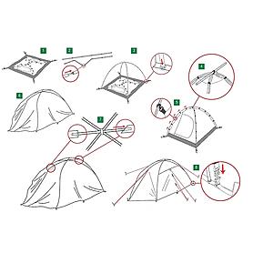Фото 4 к товару Палатка двухместная Rondo 2 Alexika