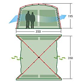 Фото 5 к товару Тент-палатка China House Alexika зеленая