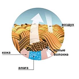 Фото 4 к товару Термоноски Thermoform Unisex HTZS 21