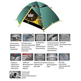 Фото 3 к товару Палатка четырехместная Tramp Spaсe 4