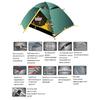 Палатка четырехместная Tramp Spaсe 4 - фото 3
