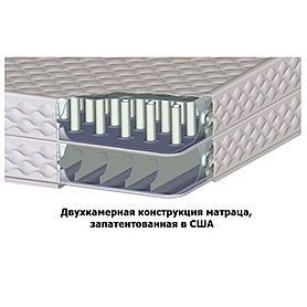 Фото 3 к товару Кровать надувная двуспальная Intex 66962 (203х152х51 см)