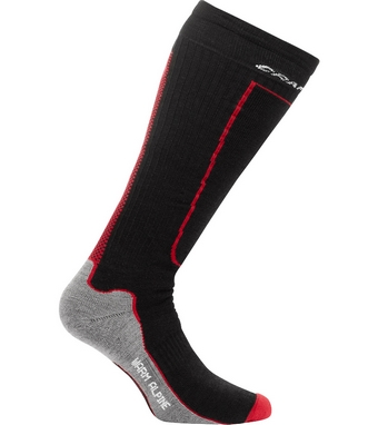 Носки Warm Alpine Sock black