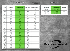 Фото 2 к товару Коньки роликовые детские Rollerblade Spitfire TR 2013 черно-желтые - р. 27,5-33