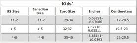 Фото 5 к товару Коньки роликовые детские K2 Charm BOA JR 2013 черно-розовые