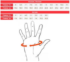 Распродажа*! Перчатки горнолыжные детские Reusch Kids Mitten красные - I - Фото №2