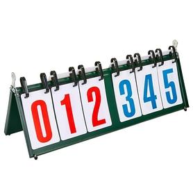Табло счетное перекидное C-0039(006)