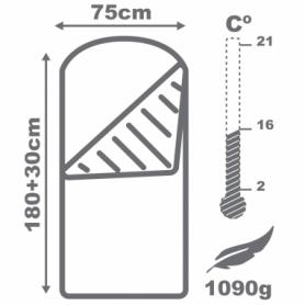 Мешок спальный (спальник) SportVida +2 ...+ 21°C R, 180x75 см (SV-CC0062) - Фото №6