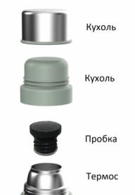 Термос питьевой Ranger Expert, 1,2 л (RA 9921) - Фото №5